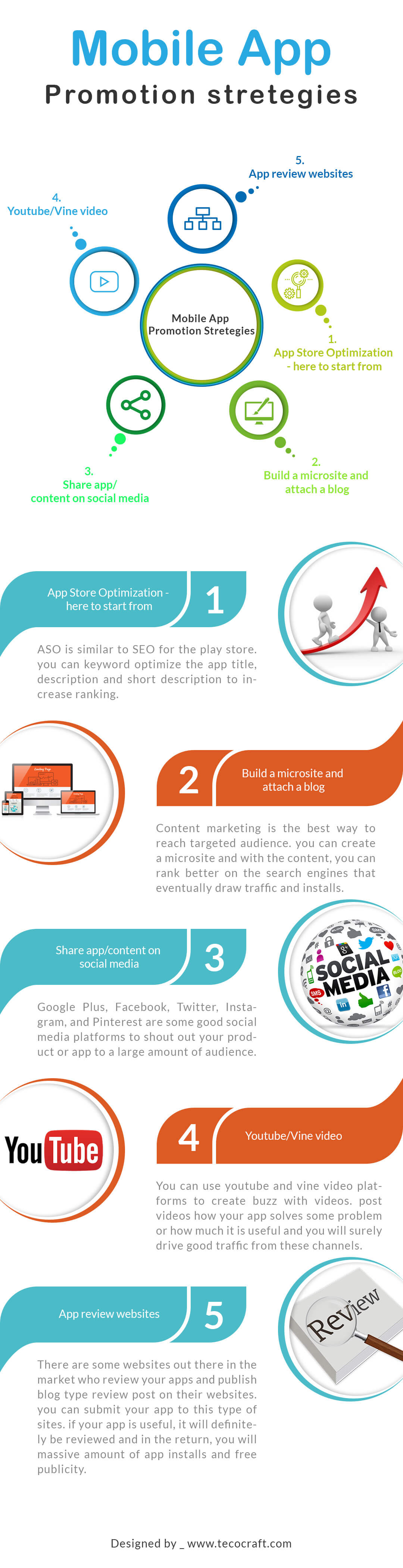 free mobile application promotion infographics