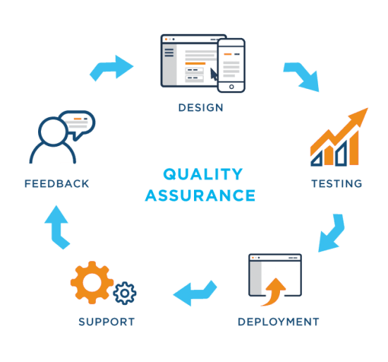 Quality-Assurance-550x513_2