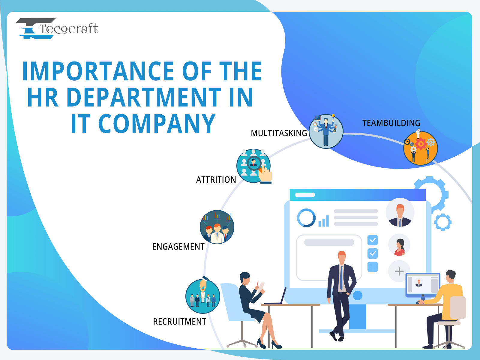 role of HR in IT companies, Importance of the HR Department in IT Company