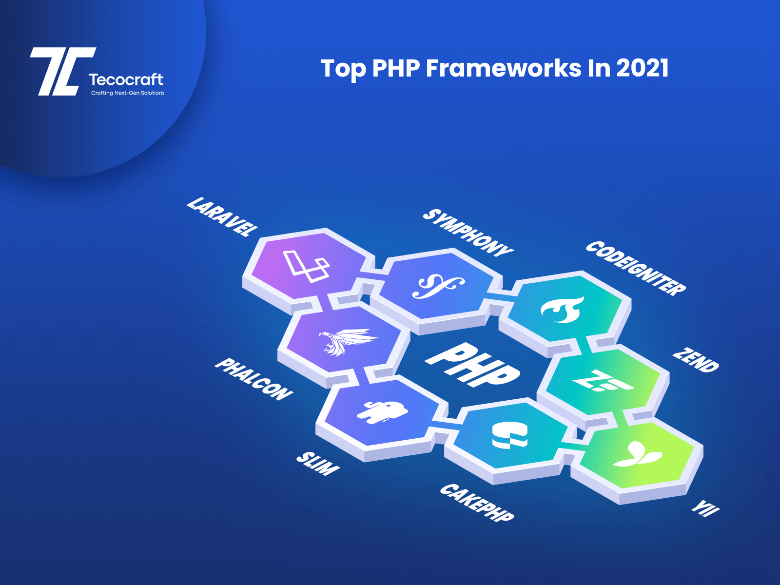 Top PHP Frameworks In 2021